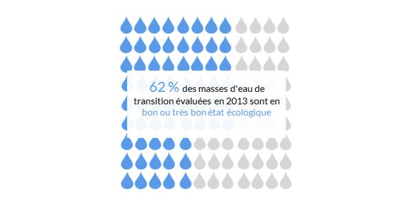 État-écologique-des-masses-d'eaux-de-transition-en-Bretagne.png