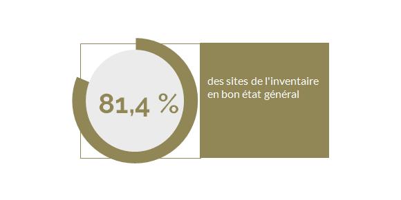 état-patrimoine-géologique-infographie.png