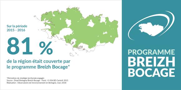 Programme Breizh Bocage