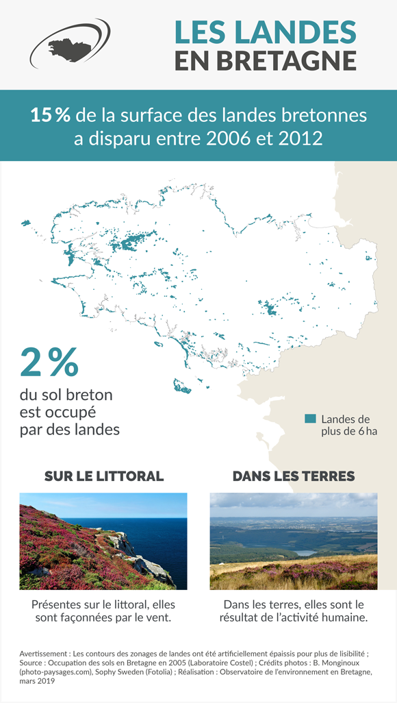 landes-bretagne-infographie