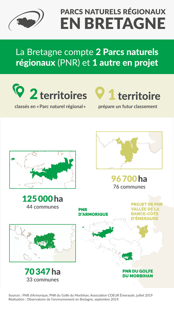 parcs-naturels-regionaux-bretagne-infographie