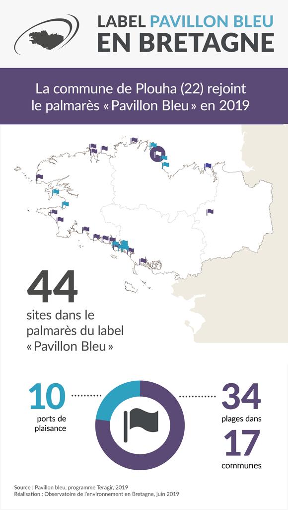 communes-pavillon-bleu-bretagne-infographie