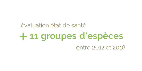 Niveau-de-connaissance-de-l'etat-de-sante-des-especes-des-communautés-vegetales-et-des-habitats-de-Bretagne.png