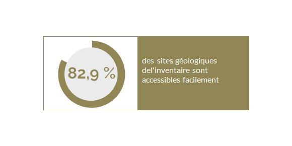 accessibilité-patrimoine-écologique-infographie.png