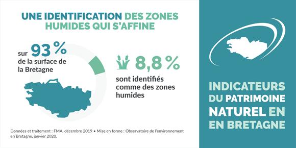 identification-zones-humides-bretagne-infographie