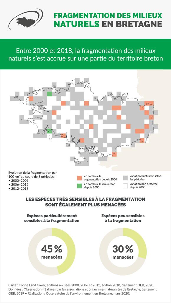 fragmentation-milieux-naturels-bretagne-infographie