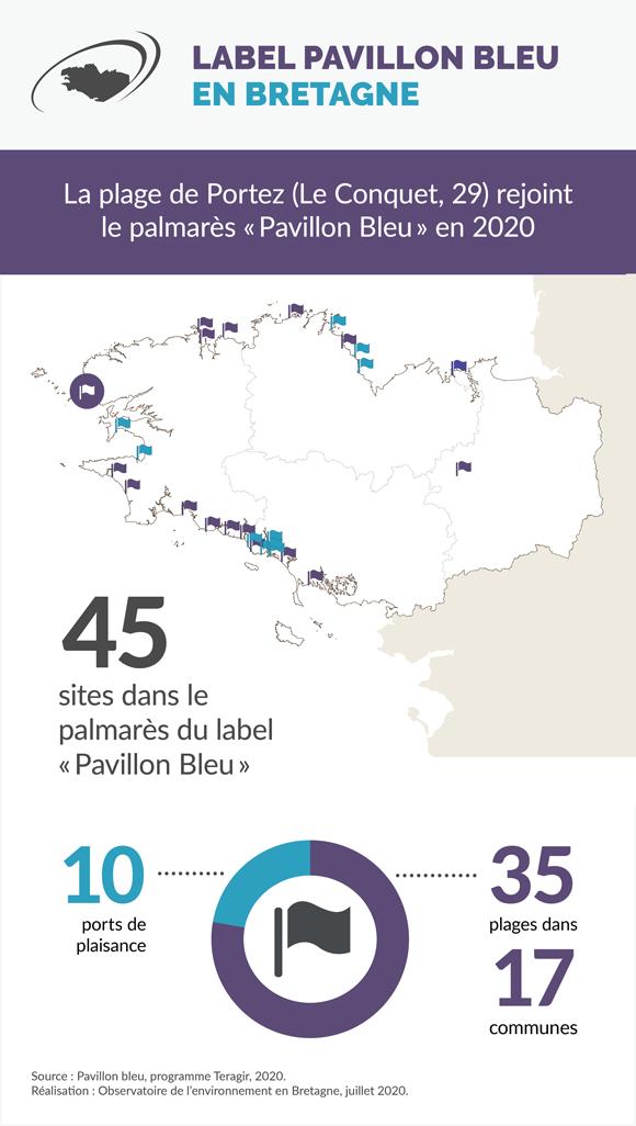 Label-pavillon-bleu-bretagne-infographie