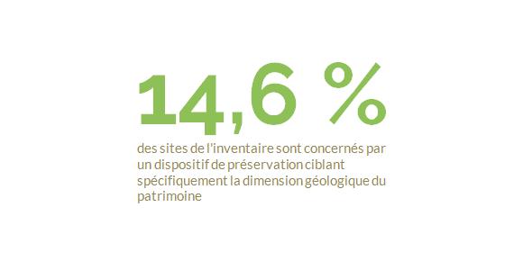 préservation-patrimoine-géologique-infographie.png