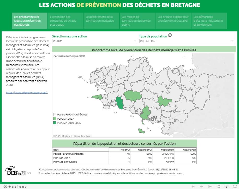 prévention-déchets-actions-bretagne