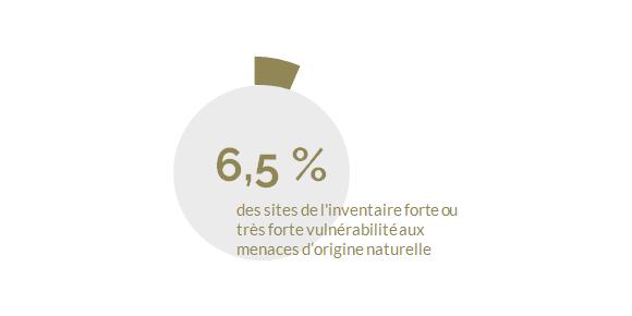 vulnérabilité-patrimoine-géologique-infographie.png