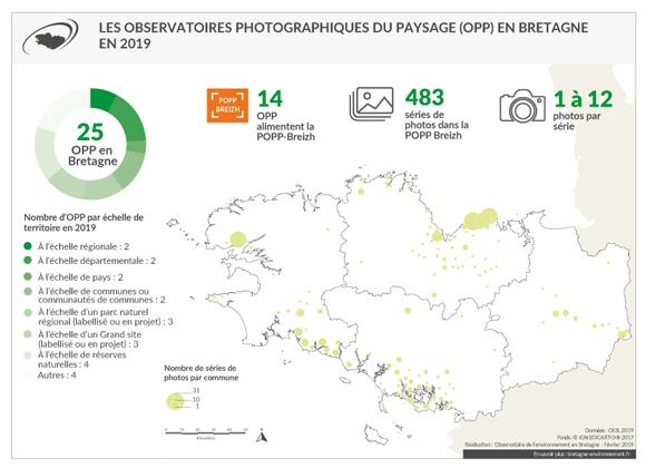 observatoires-photographiques-paysages-bretagne